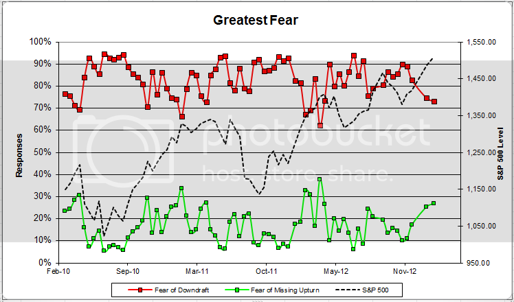 greatestfear 60 zps864500aa Client Survey Results   2/8/13